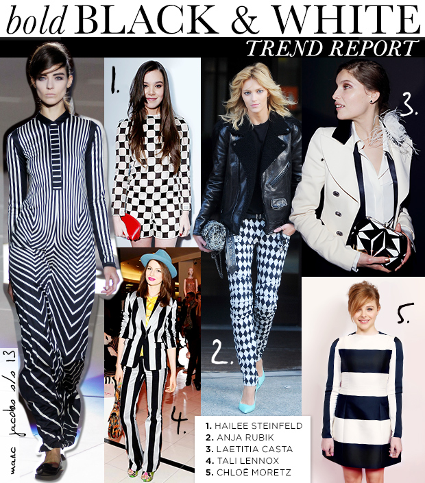 BW trends